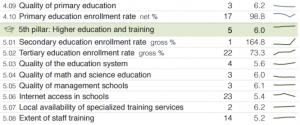de-beste-schoolsystemen-1