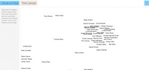 literature-map